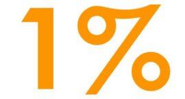 Zostaw 1 procent podatku w Piekarach Śląskich