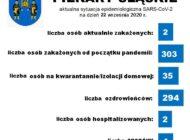 Piekary