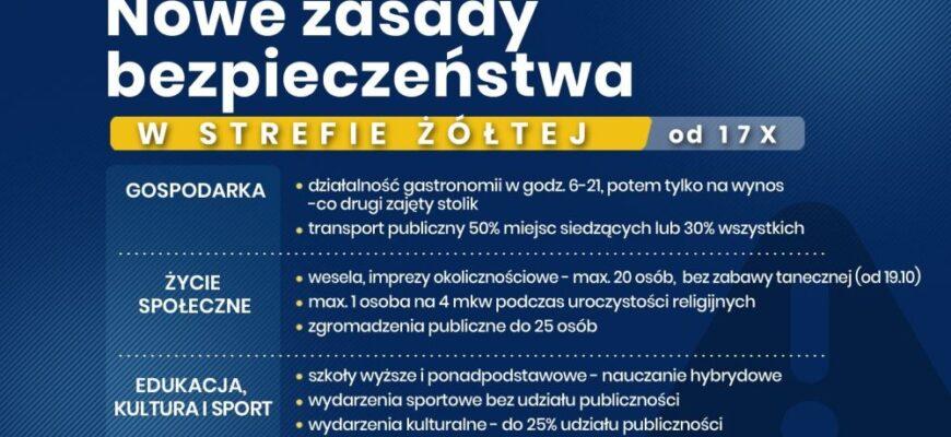 Zasady zachowania w związku z koronawirusem [AKTUALIZACJA 17.10.2020]