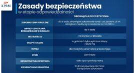 Zasady zachowania w związku z koronawirusem [AKTUALIZACJA 18.01.2021]