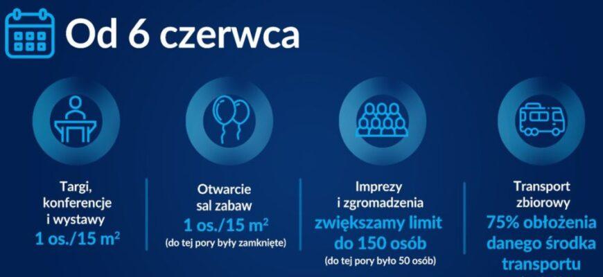 Zasady zachowania w związku z koronawirusem [AKTUALIZACJA 6.06.2021]