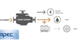 Modernizacja ciepłowni MPEC